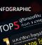 INFO: TOP 5 ผู้ถือครองที่ดิน ภ.บ.ท. 5 มากสุด...
