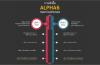 ข้อมูลลับ ปค.จัดซื้อ 'ALPHA 6' 328 ล.- ผู้ชนะซื้อของคู่เทียบ...